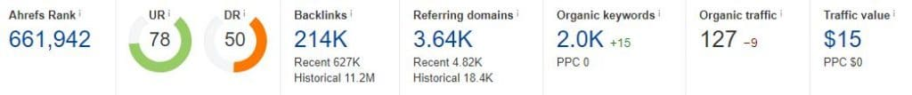 3 Cách tăng DR cho website hiệu quả nhất hiện nay 5